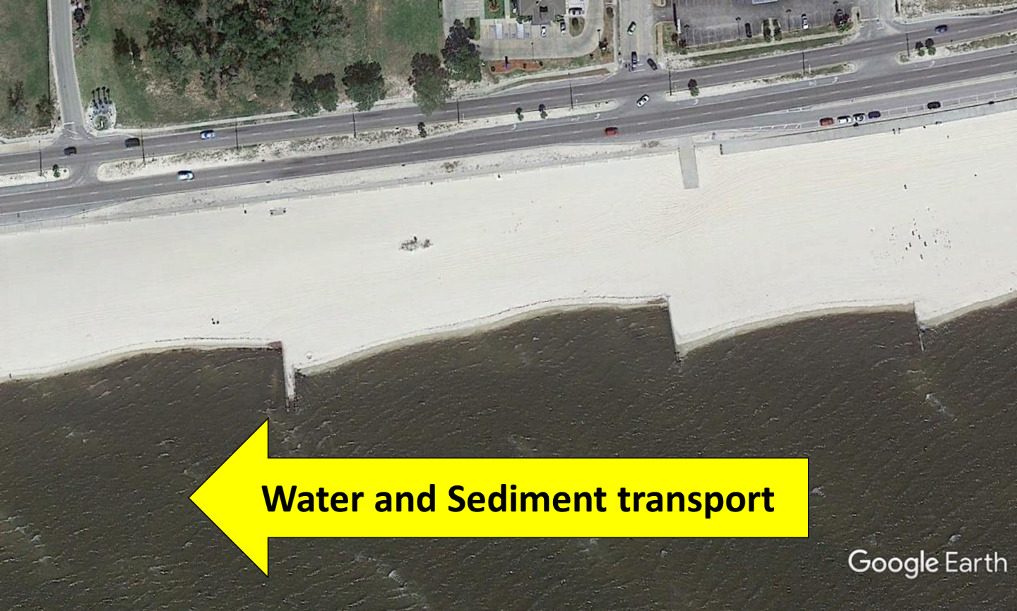 Biloxi Beach, Miss., 2017. Yellow arrow indicates general flow of water and sediment. Areas of abrupt shoreline change are caused by the presence of a beach outfall pipe and its interaction with the flow of water and sediment. Imagery: Google Earth.